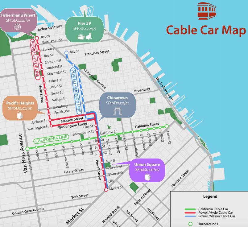Linhas do cable car em San Francisco